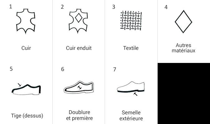 etiquette chaussure